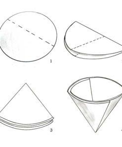 Filterpapier für Glastrichter Anleitung